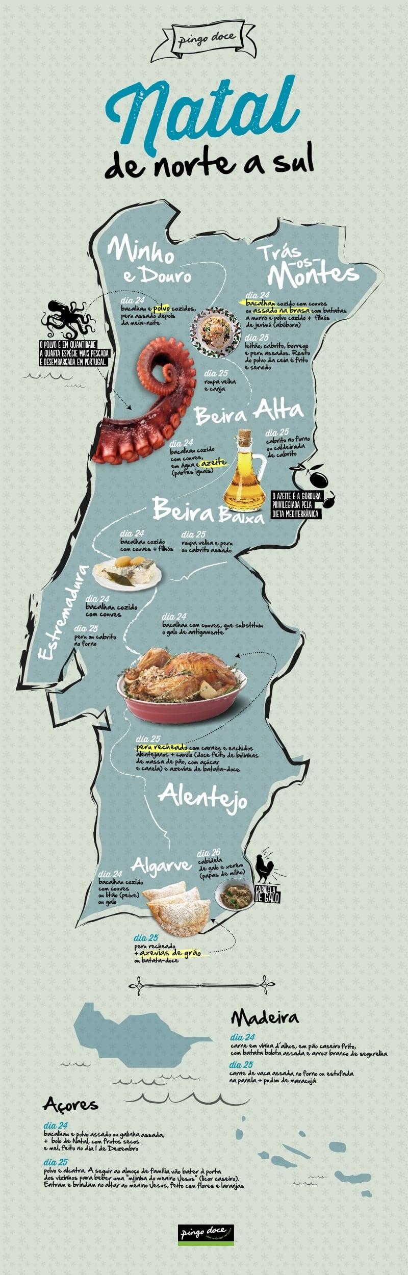 Tradicoes-de-Natal-Portugal-Norte-a-Sul-Madeira-Acores