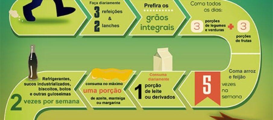 10-Passos-Alimentacao-Saudavel