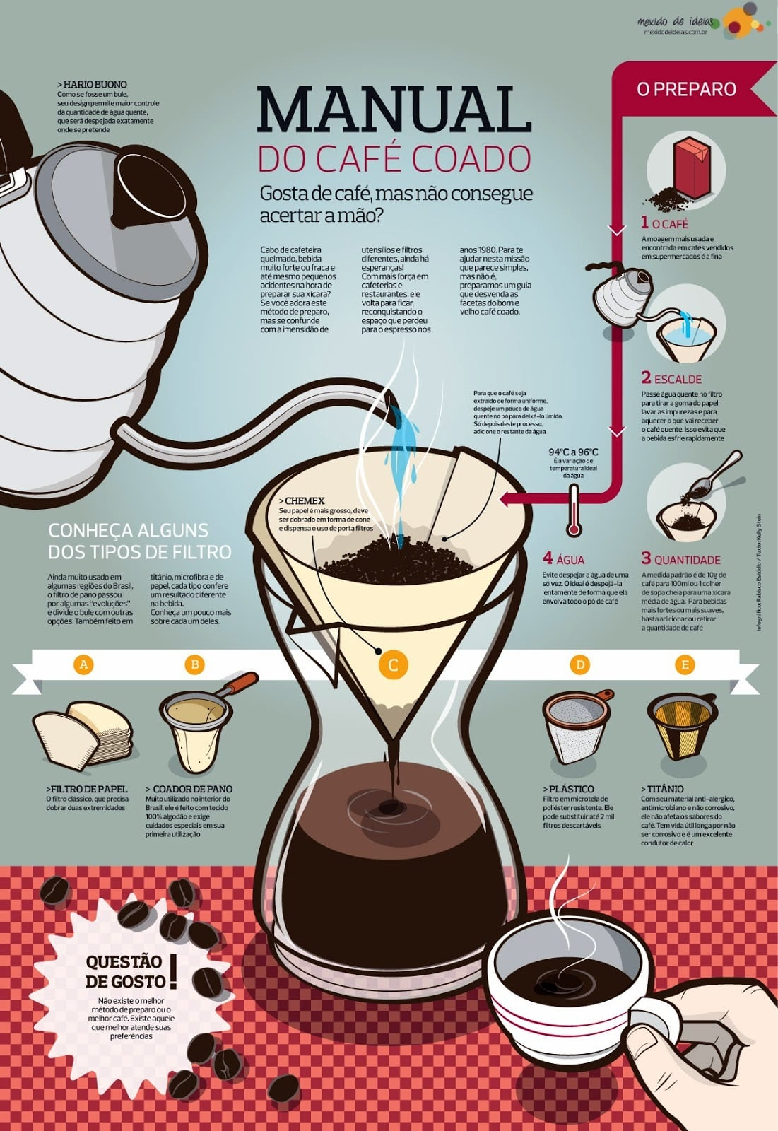 Manual-do-Cafe-Coado