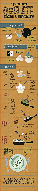 Omelete-de-Claras-e-Espinafres