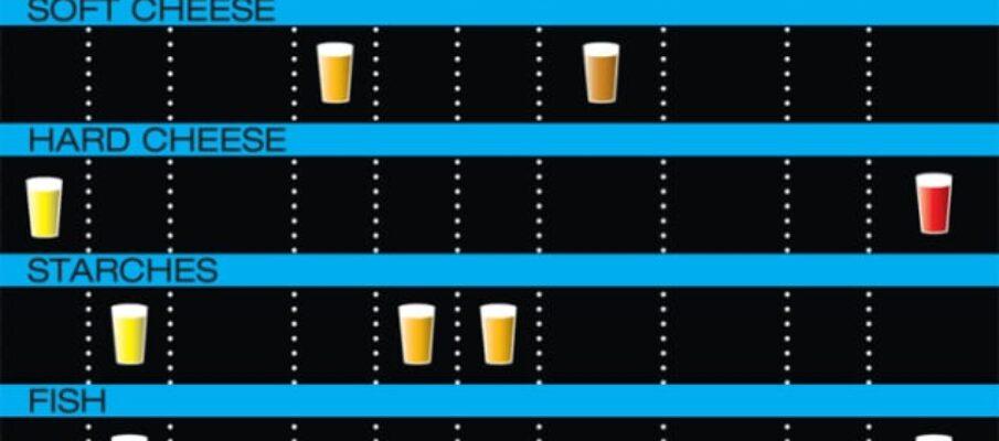 Combinacoes-de-Comida-e-Cerveja