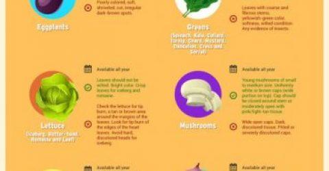 Como-Escolher-Vegetais