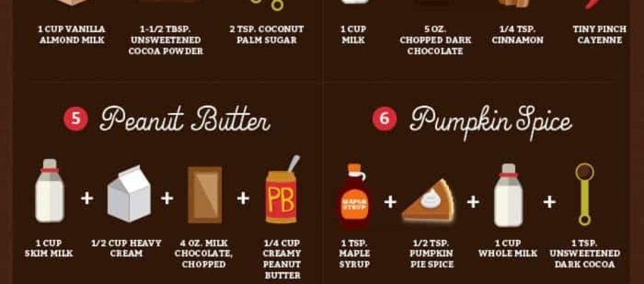 Como-Melhorar-o-teu-Chocolate-Quente