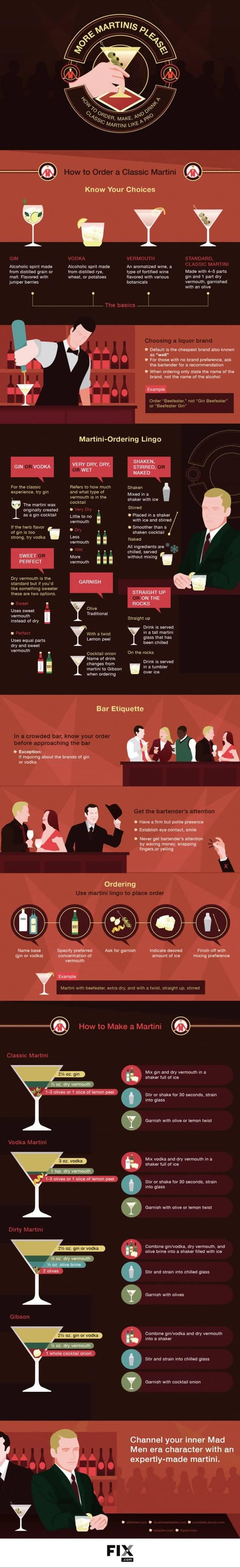 Infografia-sobre-Cocktails