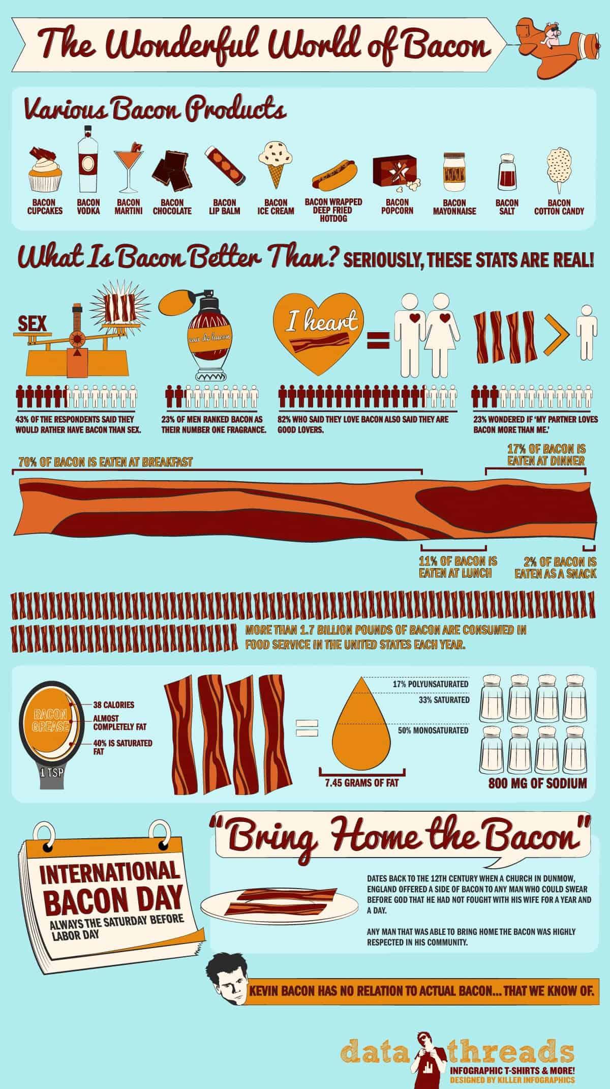 O-Maravilhoso-Mundo-do-Bacon