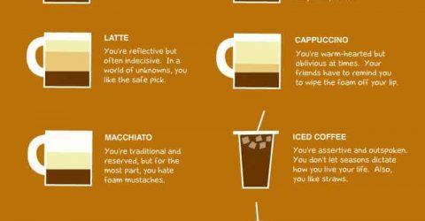 O-que-e-que-um-Cafe-diz-sobre-ti