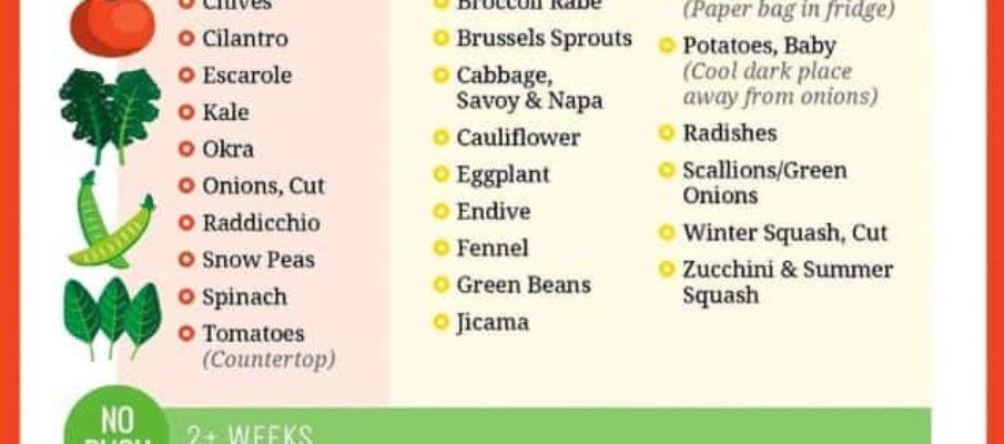 Prazo-de-Validade-de-Legumes