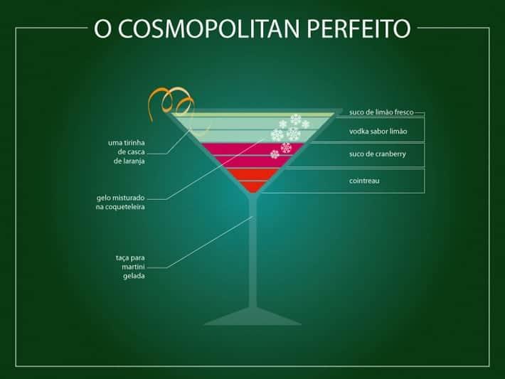 Receita-Cosmopolitan
