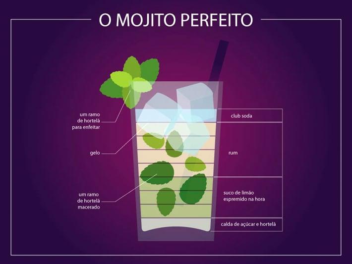 Receita-Mojito