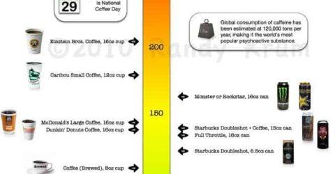 Tabela-da-Cafeina-em-Produtos