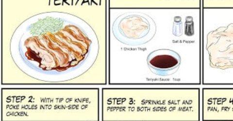 Receita-Chef-Taros-Chicken-Teriaki-Frango-Frito